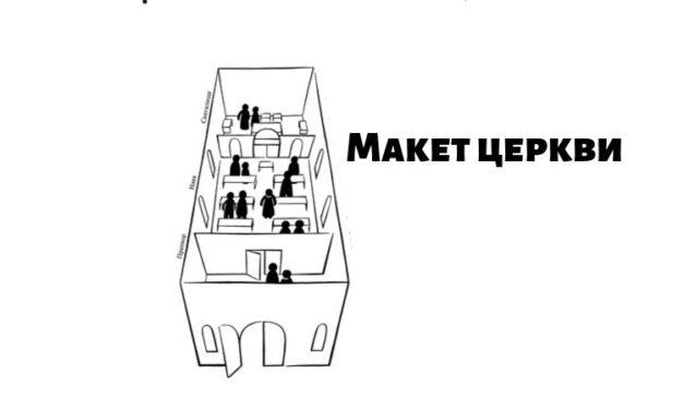Виготовлення макету церкви