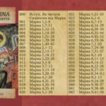 Євангеліє від Марка (аудіокнига)