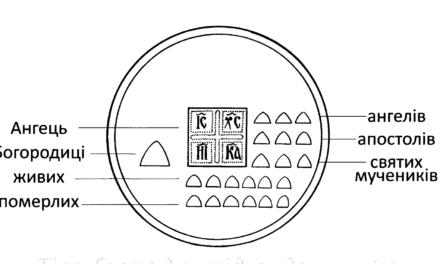 Агнець і частиці з просфори на дискосі